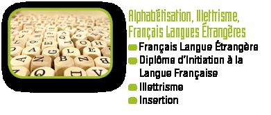 GLF-Alphabetisation