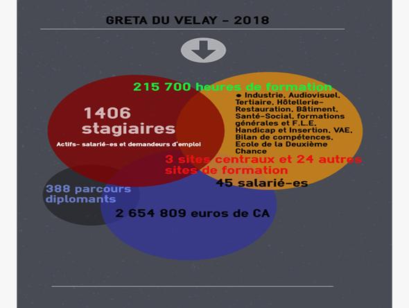 graphique résumant 2018 GDV VA