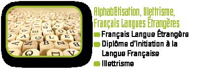 GBC-Alphabetisation